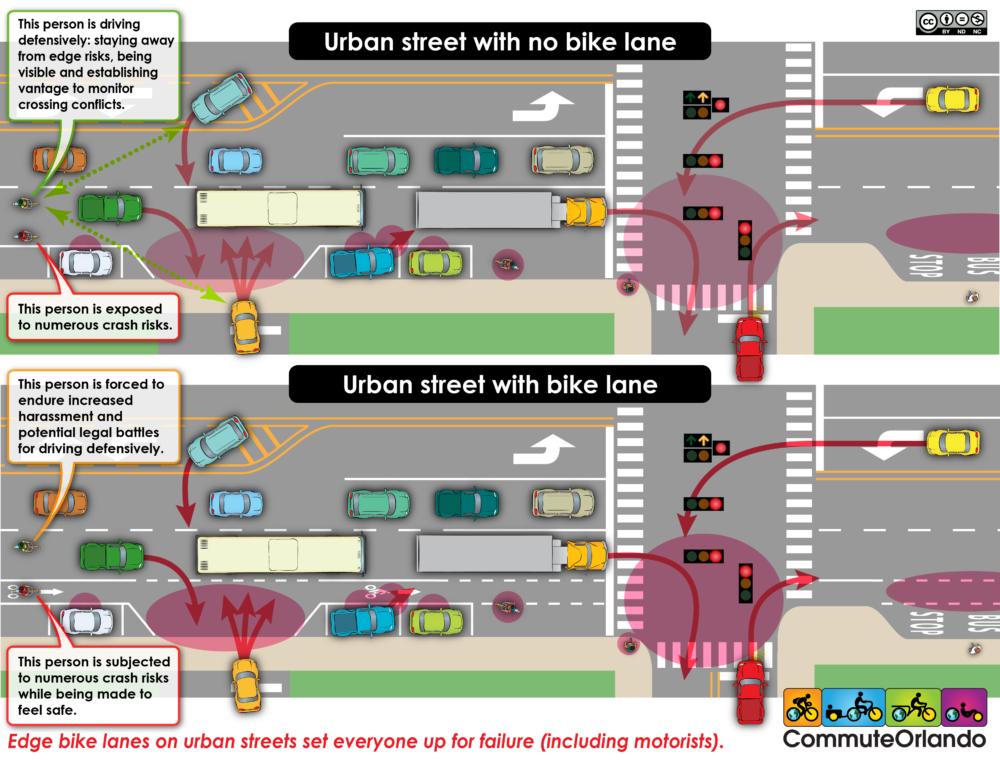 infographic_bl-hazards