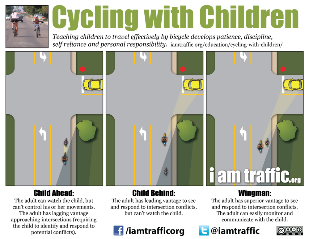 riding with children-01