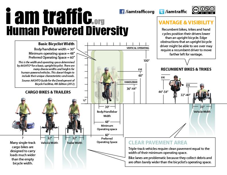definitions_diversity